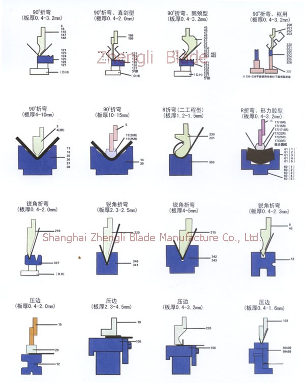 Saxony Bending machine die combination control drawing, bending machine die bending machine die control chart, control drawing o9oytl